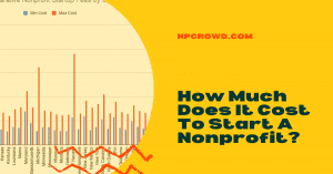 How Much Does It Cost To Start A Nonprofit Organization? (Top States)