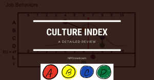 Culture Index - A Detailed Review with prices